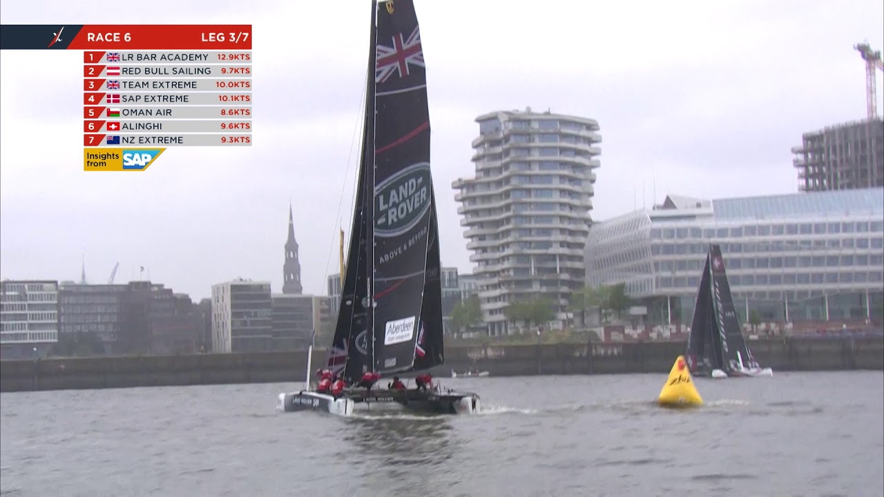 VIDEO: 2017 Extreme Sailing Series™ Act 5 – Hamburg – Race 6